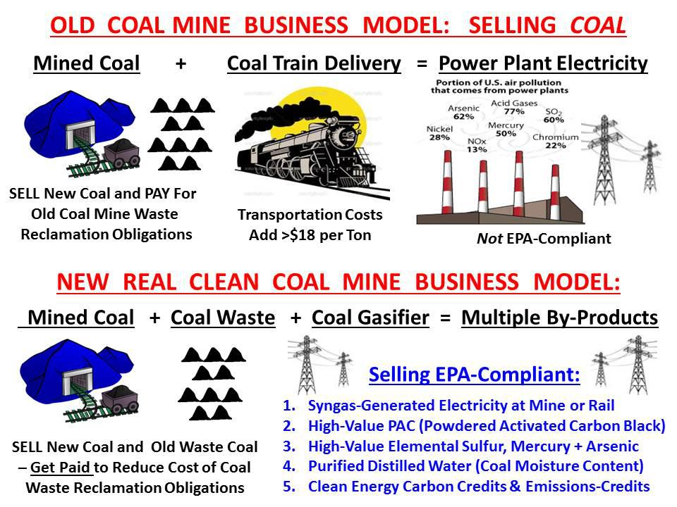 Best-New-Real-Clean-Coal-Business-Model-by-Larry-Shultz-Beverly-Hills